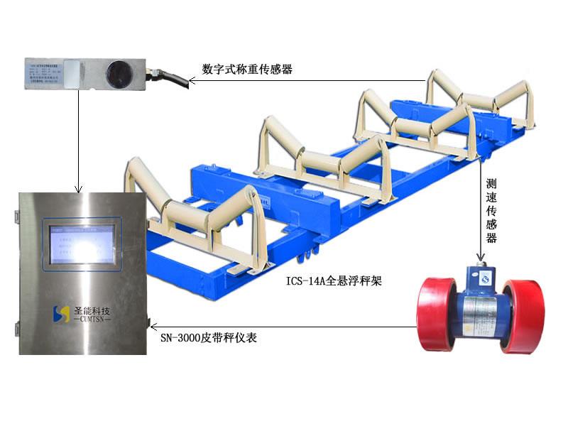 ICS-14系列电子皮带秤