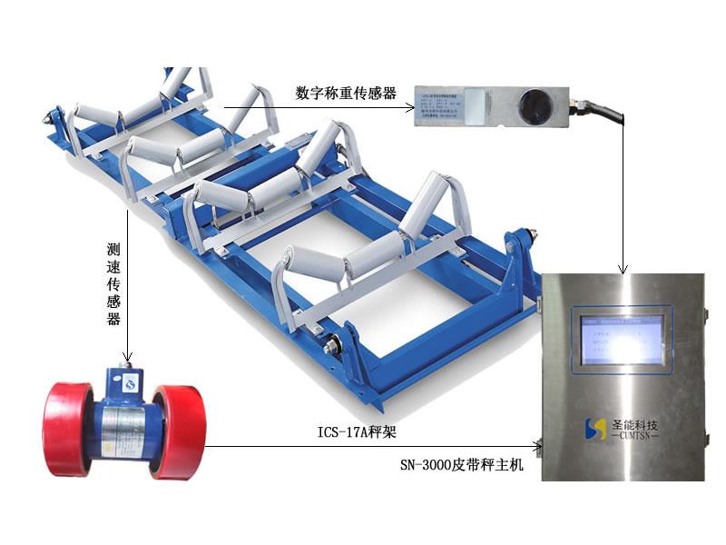 ICS-17A系列电子皮带秤