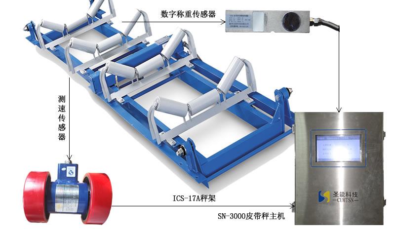 ICS-17A型電子皮帶秤