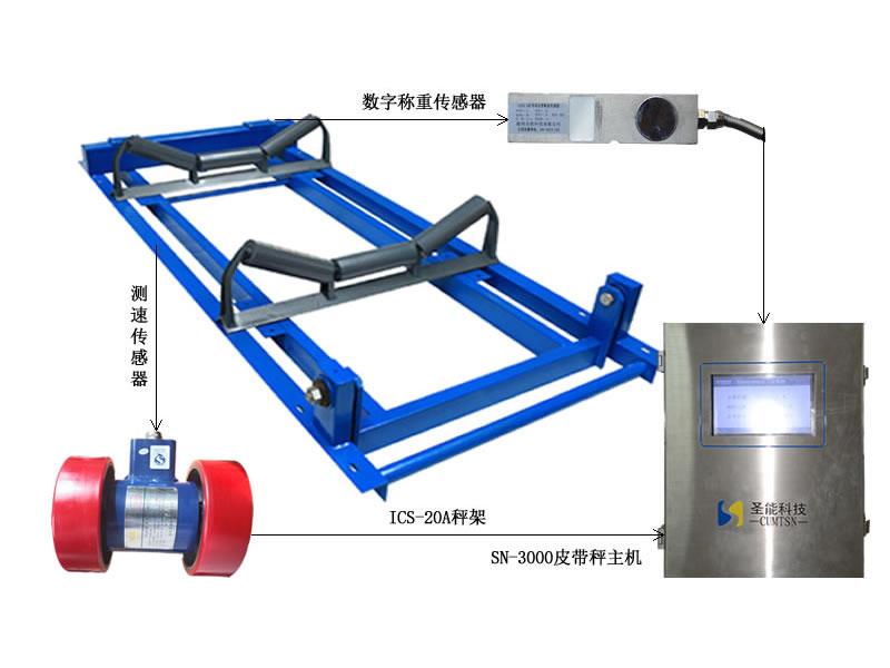 ICS-20系列电子皮带秤