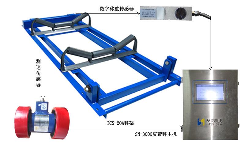 ICS-20A電子皮帶秤-電子