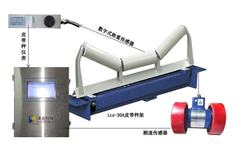 ICS-30單托輥電子皮帶